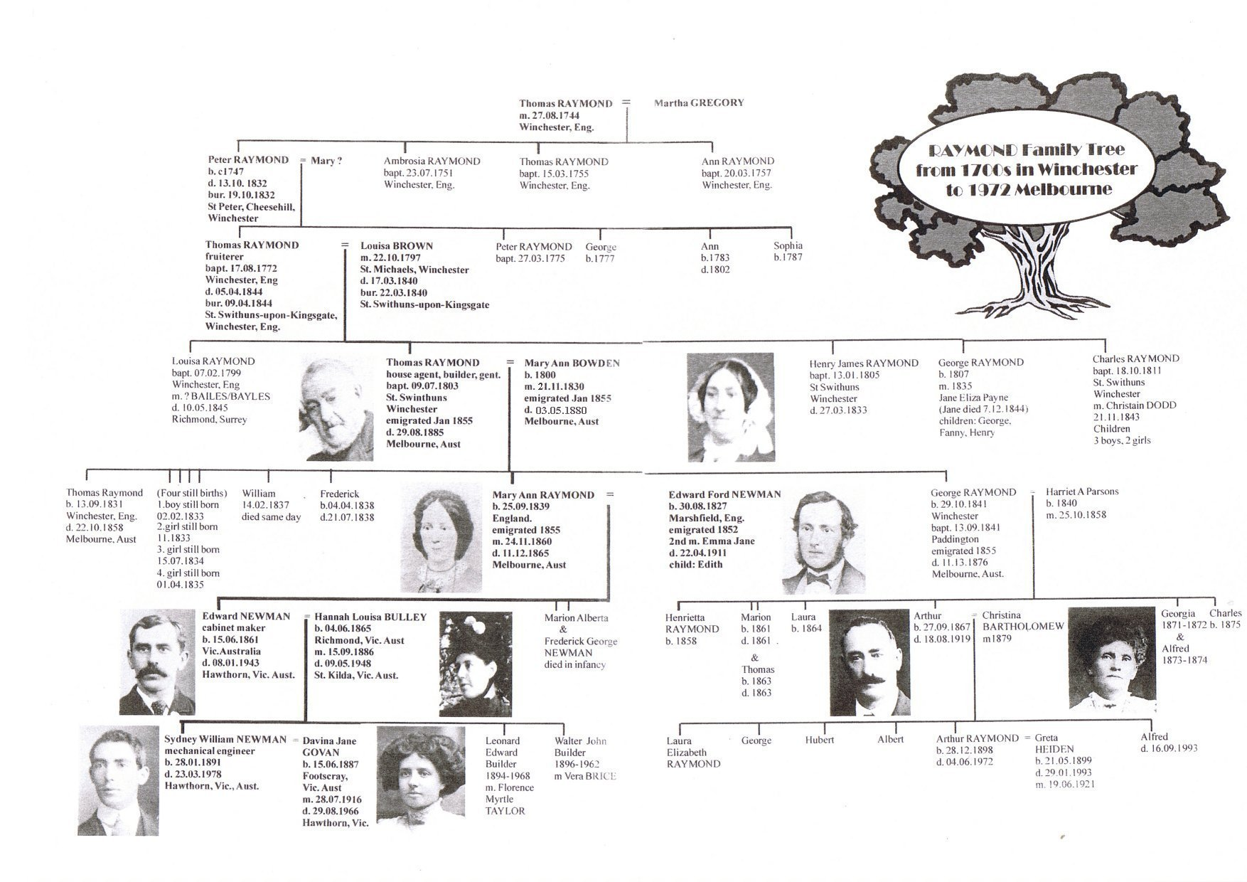 Click here to view the raymond family tree
